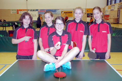 Meister 2017/2018: Mädchen U15